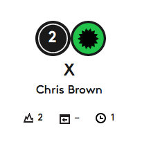 chrisbrowncharts2